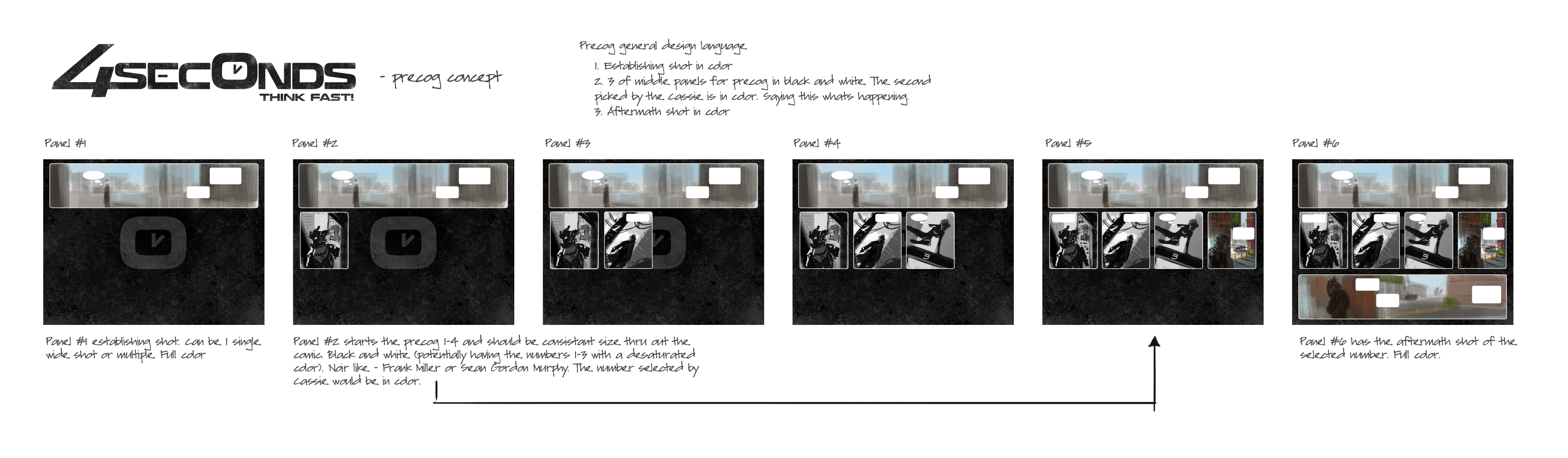 4 seconds billy king precog scene layout